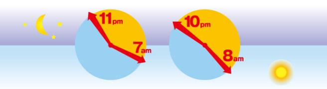 電気料金プランを見直して電気代を安く抑えましょう!