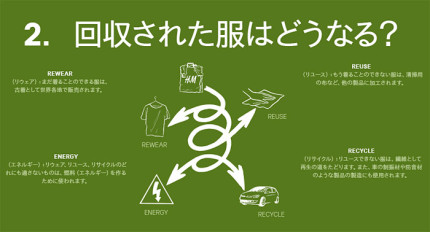 H&M 服の回収活動